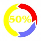 50 percent red yellow and blue chart, decals stickers