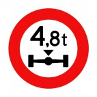 No vehicles having weight exceeding on one axle sign, decals stickers